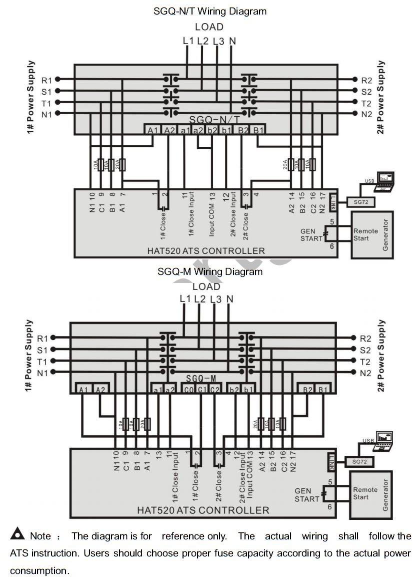HAT520 hat520suitable for sgq ats smartgen,genset controller,generator smartgen controller wiring diagram at gsmportal.co