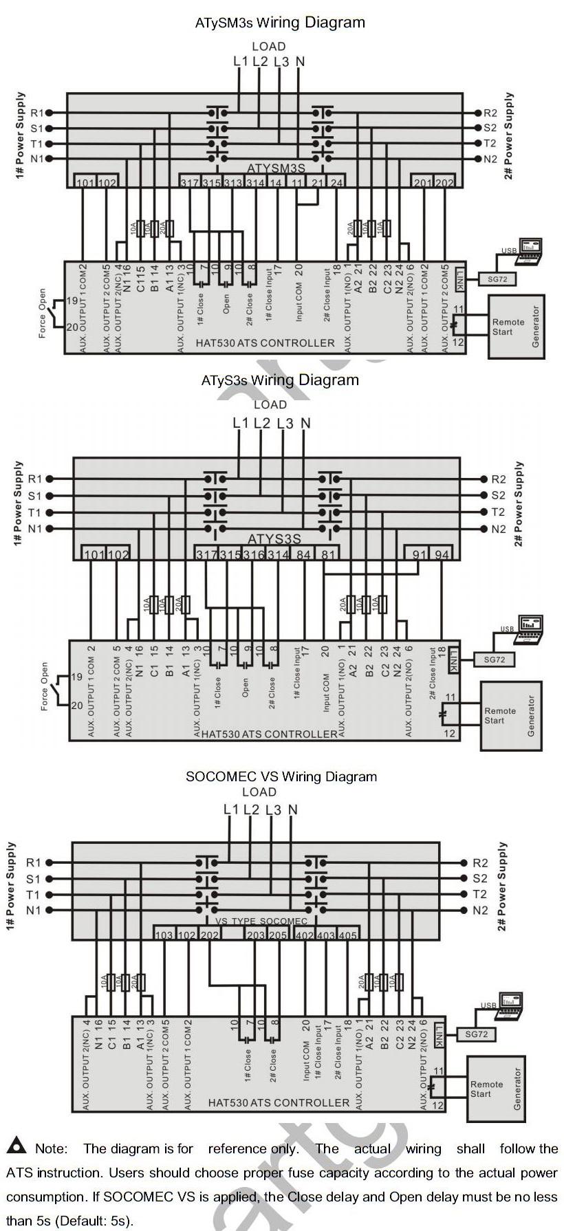 HAT530 hat530suitable for socomec ats smartgen,genset controller smartgen controller wiring diagram at gsmportal.co