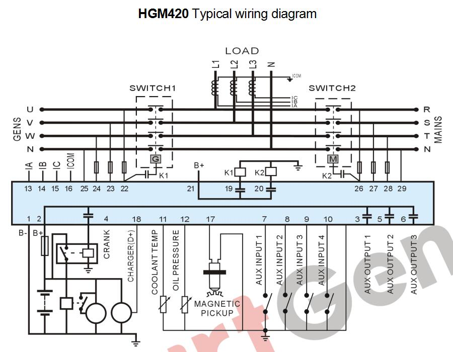 Hgm420 Genset Controller