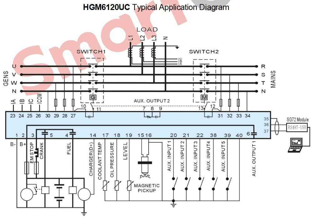 Hgm6120uc Genset Controller
