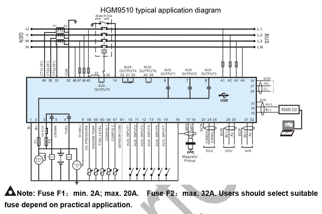 Hgm9510 Function Introduction