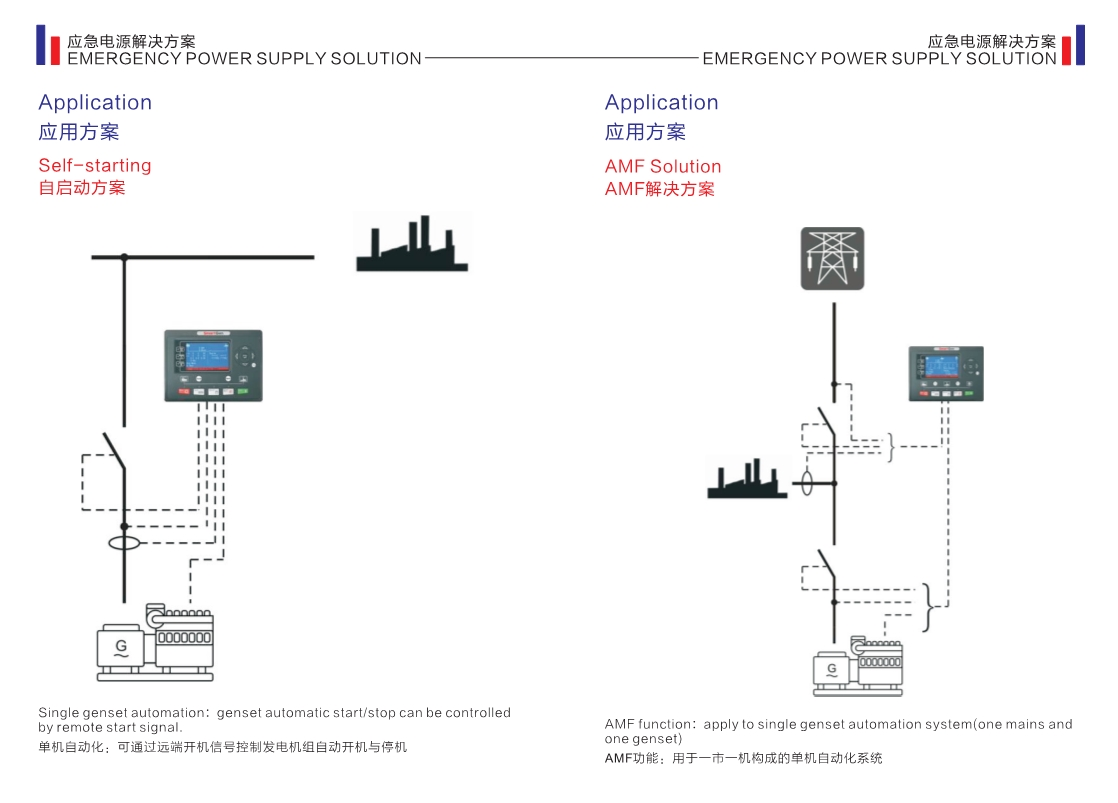 10122236201emergency_power_supply_solution_2.Jpeg